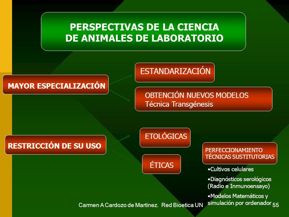 Carmen A Cardozo de Martinez. Red Bioetica UN 55 PERSPECTIVAS DE LA CIENCIA DE ANIMALES DE LABORATORIO MAYOR ESPECIALIZACIÓN RESTRICCIÓN DE SU USO EST