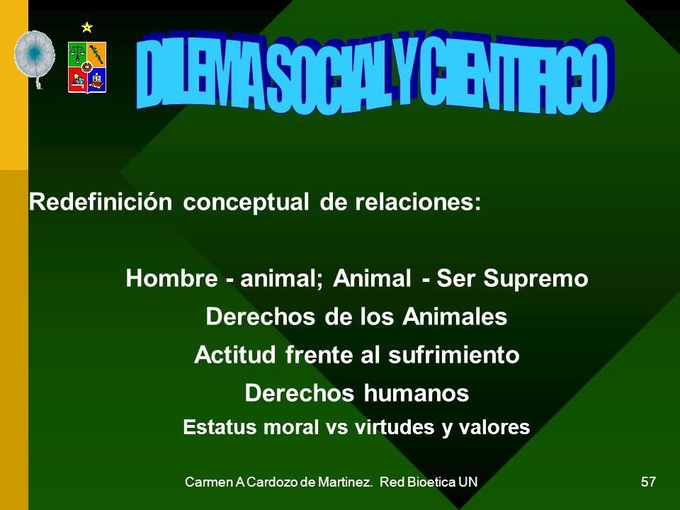 Carmen A Cardozo de Martinez. Red Bioetica UN 57 Redefinición conceptual de relaciones: Hombre - animal; Animal - Ser Supremo Derechos de los Animales