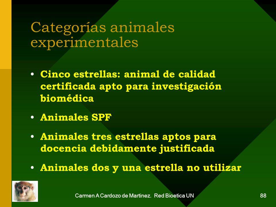 Carmen A Cardozo de Martinez. Red Bioetica UN 88 Categorías animales experimentales Cinco estrellas: animal de calidad certificada apto para investiga