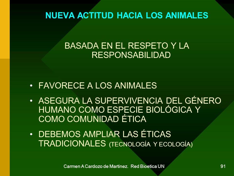 Carmen A Cardozo de Martinez. Red Bioetica UN 91 NUEVA ACTITUD HACIA LOS ANIMALES BASADA EN EL RESPETO Y LA RESPONSABILIDAD FAVORECE A LOS ANIMALES AS