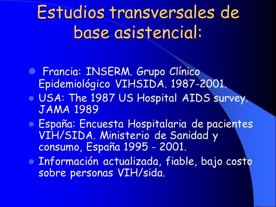 Estudios transversales de base asistencial: Francia: INSERM. Grupo Clínico Epidemiológico VIHSIDA. 1987-2001. USA: The 1987 US Hospital AIDS survey. J