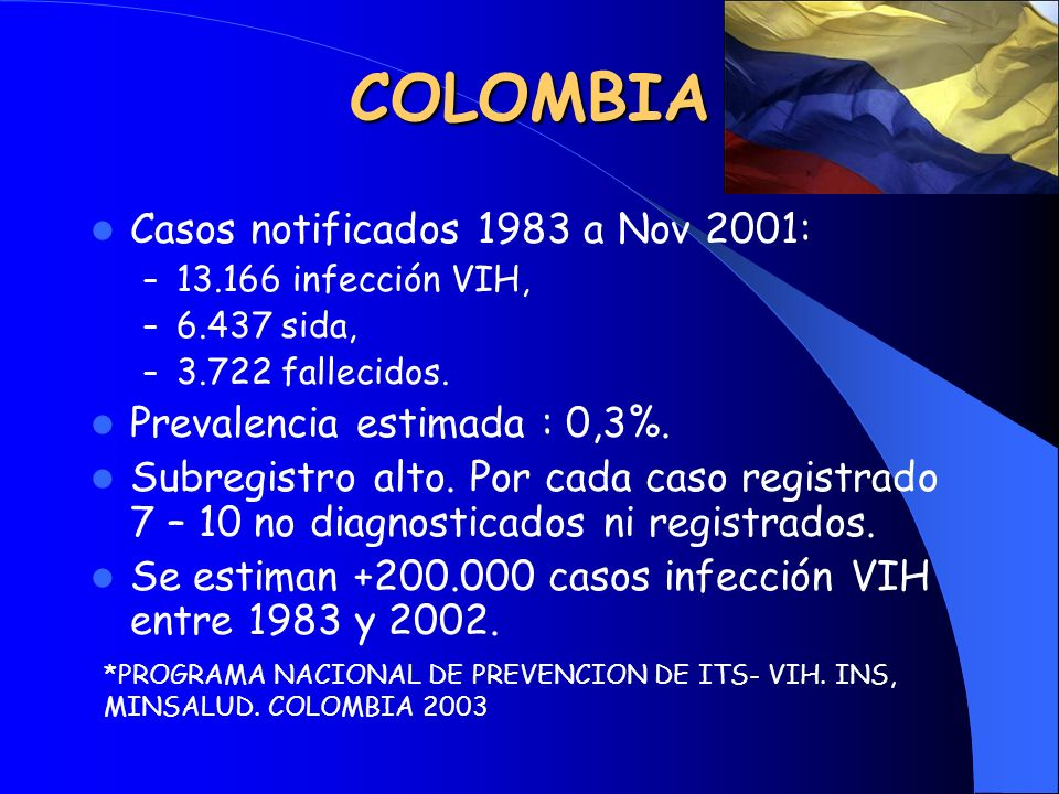 COLOMBIA Casos notificados 1983 a Nov 2001: – 13.166 infección VIH, – 6.437 sida, – 3.722 fallecidos. Prevalencia estimada : 0,3%. Subregistro alto. P