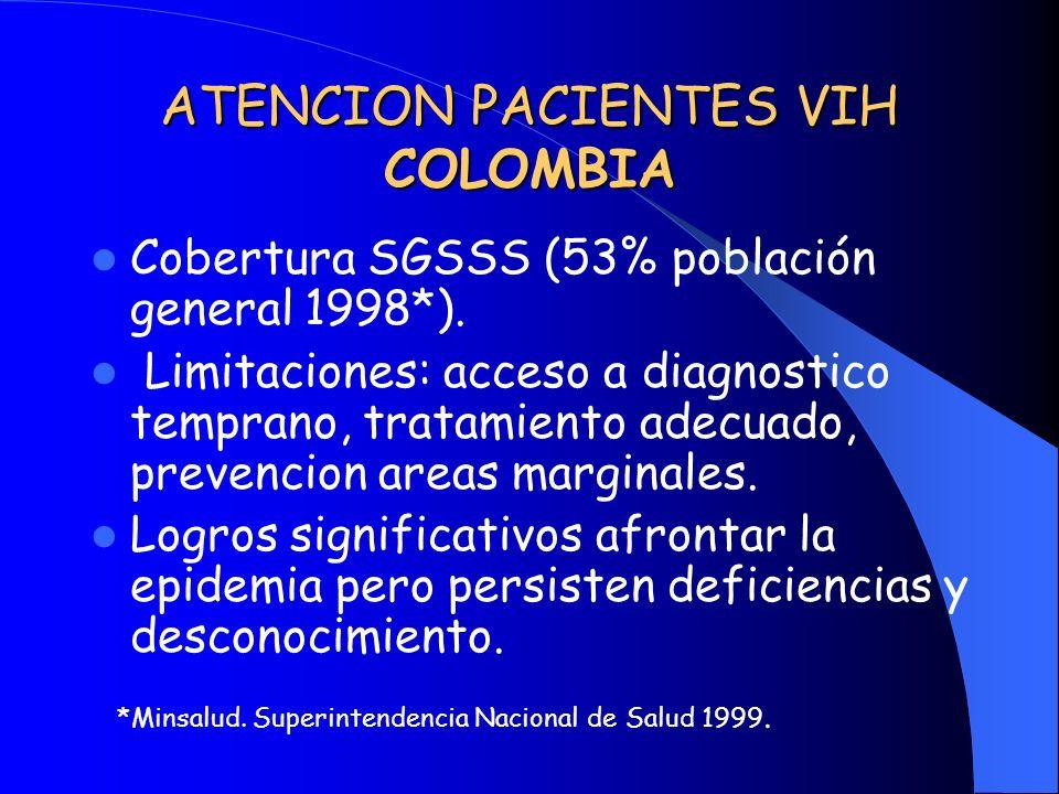 ATENCION PACIENTES VIH COLOMBIA Cobertura SGSSS (53% población general 1998*). Limitaciones: acceso a diagnostico temprano, tratamiento adecuado, prev