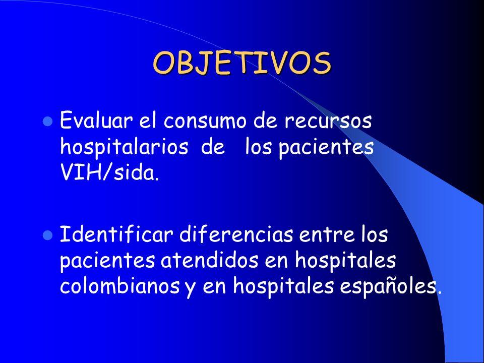 OBJETIVOS Evaluar el consumo de recursos hospitalarios de los pacientes VIH/sida. Identificar diferencias entre los pacientes atendidos en hospitales