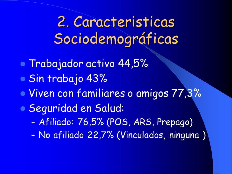 2. Caracteristicas Sociodemográficas Trabajador activo 44,5% Sin trabajo 43% Viven con familiares o amigos 77,3% Seguridad en Salud: – Afiliado: 76,5%