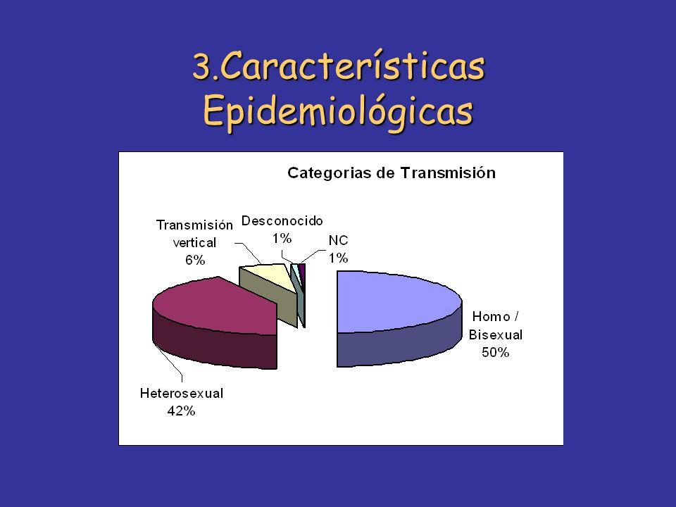 3. Características Epidemiológicas
