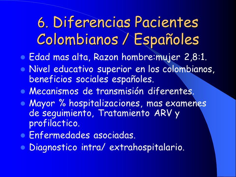 6. Diferencias Pacientes Colombianos / Españoles Edad mas alta, Razon hombre:mujer 2,8:1. Nivel educativo superior en los colombianos, beneficios soci