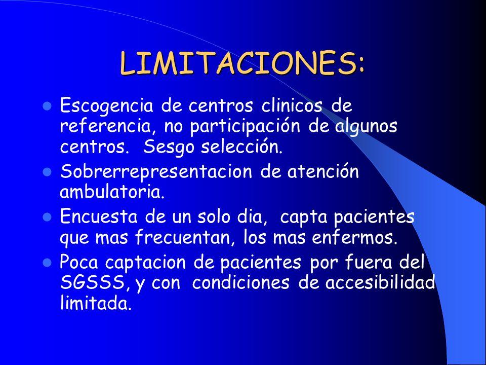 LIMITACIONES: Escogencia de centros clinicos de referencia, no participación de algunos centros. Sesgo selección. Sobrerrepresentacion de atención amb