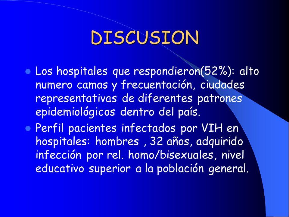 DISCUSION Los hospitales que respondieron(52%): alto numero camas y frecuentación, ciudades representativas de diferentes patrones epidemiológicos den
