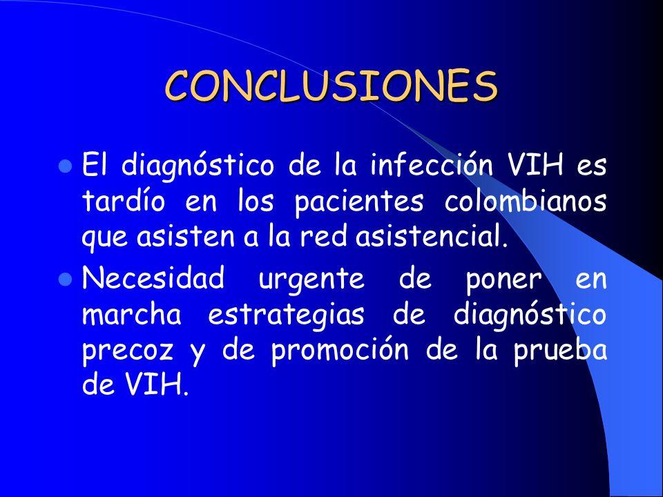 CONCLUSIONES El diagnóstico de la infección VIH es tardío en los pacientes colombianos que asisten a la red asistencial. Necesidad urgente de poner en