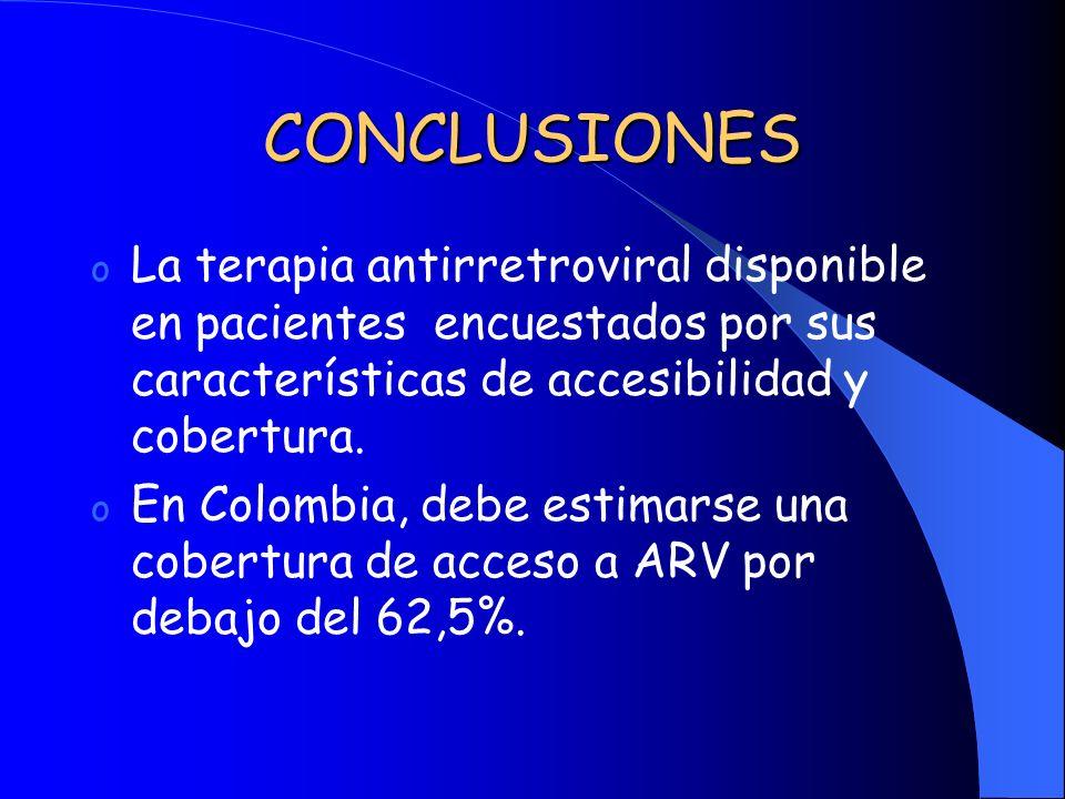 CONCLUSIONES o La terapia antirretroviral disponible en pacientes encuestados por sus características de accesibilidad y cobertura. o En Colombia, deb