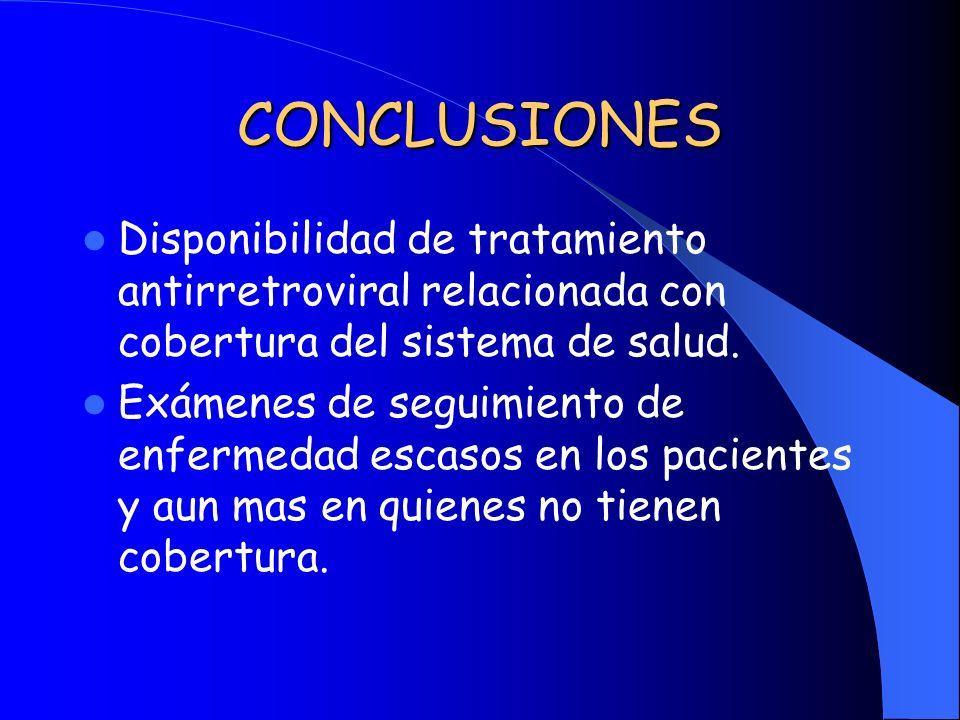 CONCLUSIONES Disponibilidad de tratamiento antirretroviral relacionada con cobertura del sistema de salud. Exámenes de seguimiento de enfermedad escas
