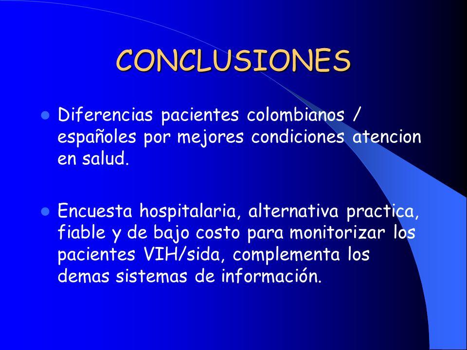 CONCLUSIONES Diferencias pacientes colombianos / españoles por mejores condiciones atencion en salud. Encuesta hospitalaria, alternativa practica, fia