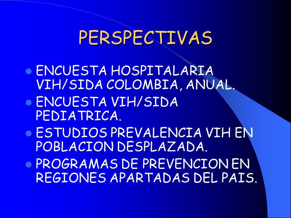 PERSPECTIVAS ENCUESTA HOSPITALARIA VIH/SIDA COLOMBIA, ANUAL. ENCUESTA VIH/SIDA PEDIATRICA. ESTUDIOS PREVALENCIA VIH EN POBLACION DESPLAZADA. PROGRAMAS