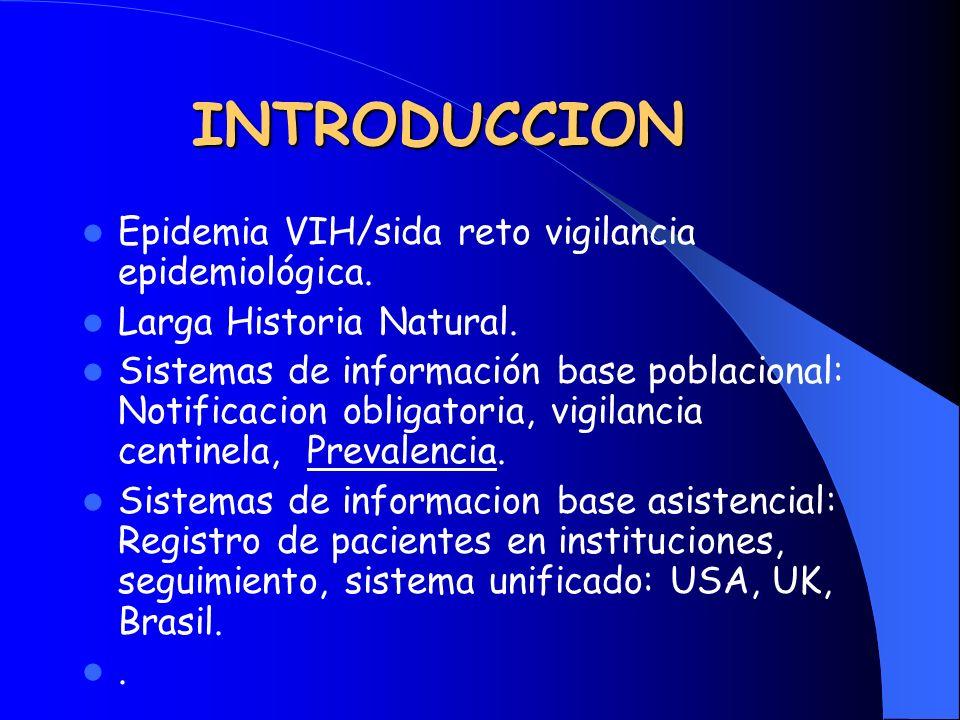 Estudios transversales de base asistencial: Francia: INSERM.