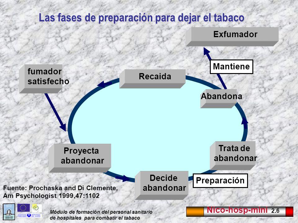 Nico-hosp-mini 2.7 Módulo de formación del personal sanitario de hospitales para combatir el tabaco Qué hacer en función del estadio de preparación para dejar el tabaco ESTADIO No listo Dubitativo Listo Mantiene Recaída ¿QUÉ HACER.