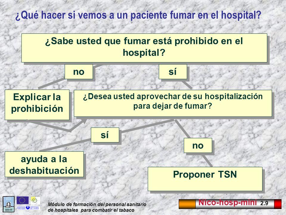 Nico-hosp-mini 2.9 Módulo de formación del personal sanitario de hospitales para combatir el tabaco ¿Qué hacer si vemos a un paciente fumar en el hosp
