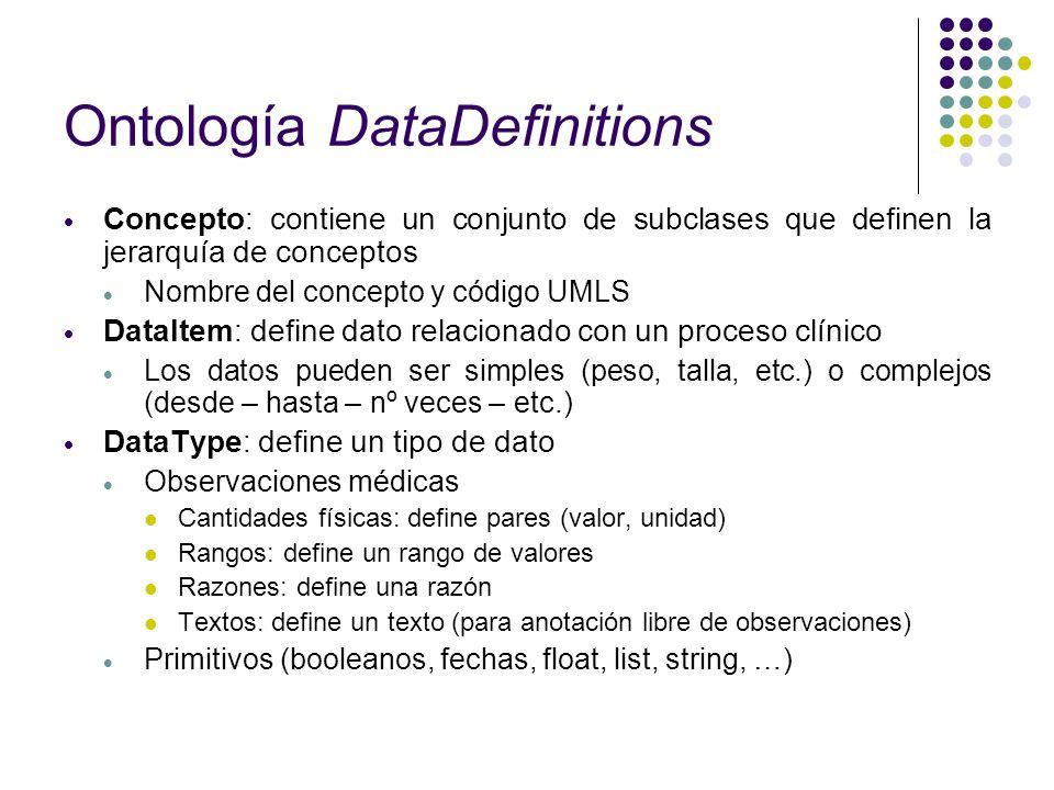 Ontología DataDefinitions Concepto: contiene un conjunto de subclases que definen la jerarquía de conceptos Nombre del concepto y código UMLS DataItem