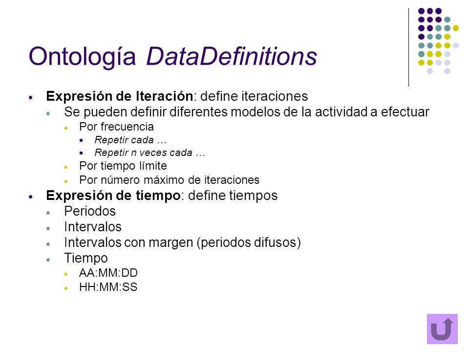 Ontología DataDefinitions Expresión de Iteración: define iteraciones Se pueden definir diferentes modelos de la actividad a efectuar Por frecuencia Re