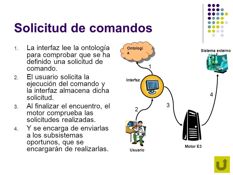 Solicitud de comandos 1. La interfaz lee la ontología para comprobar que se ha definido una solicitud de comando. 2. El usuario solicita la ejecución