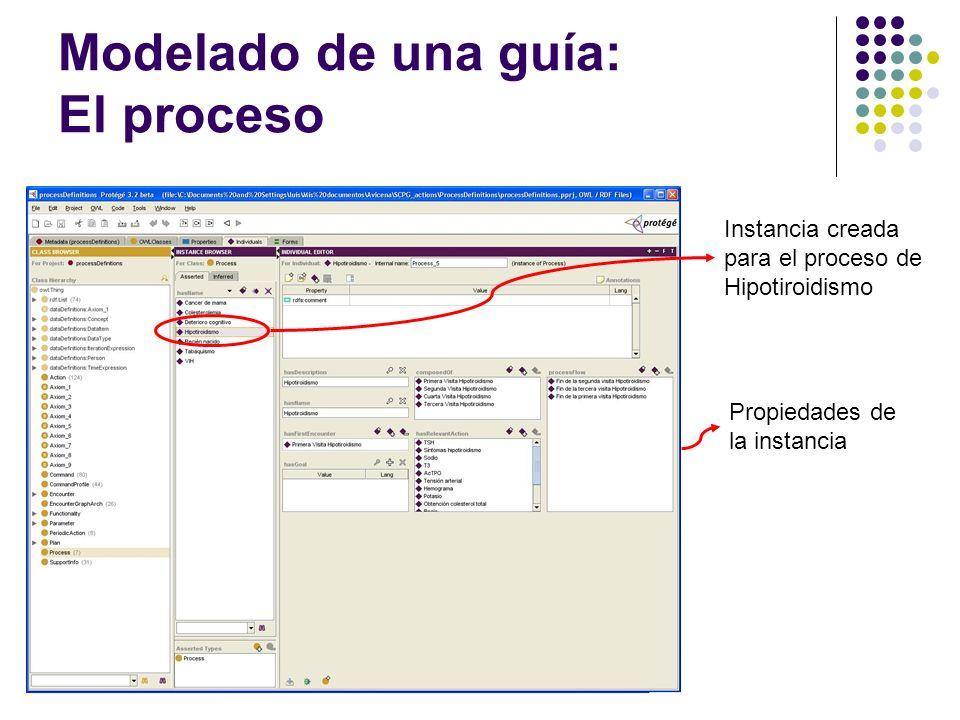 Modelado de una guía: El proceso Instancia creada para el proceso de Hipotiroidismo Propiedades de la instancia