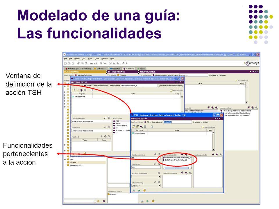 Modelado de una guía: Las funcionalidades Ventana de definición de la acción TSH Funcionalidades pertenecientes a la acción