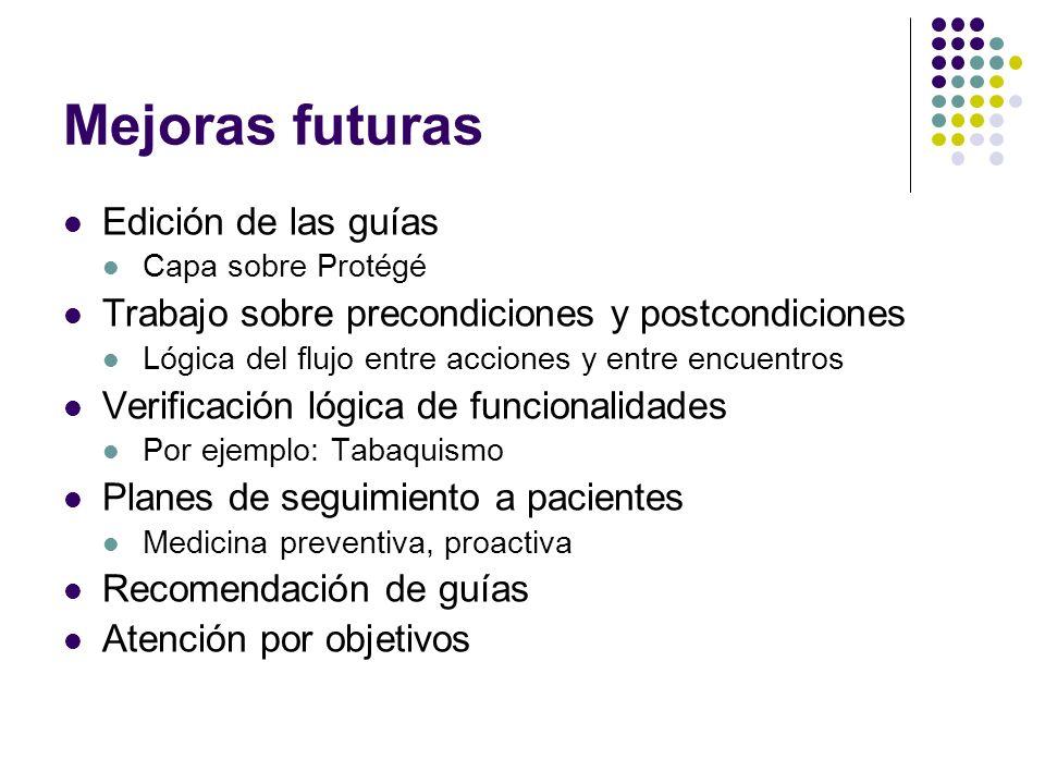 Mejoras futuras Edición de las guías Capa sobre Protégé Trabajo sobre precondiciones y postcondiciones Lógica del flujo entre acciones y entre encuent