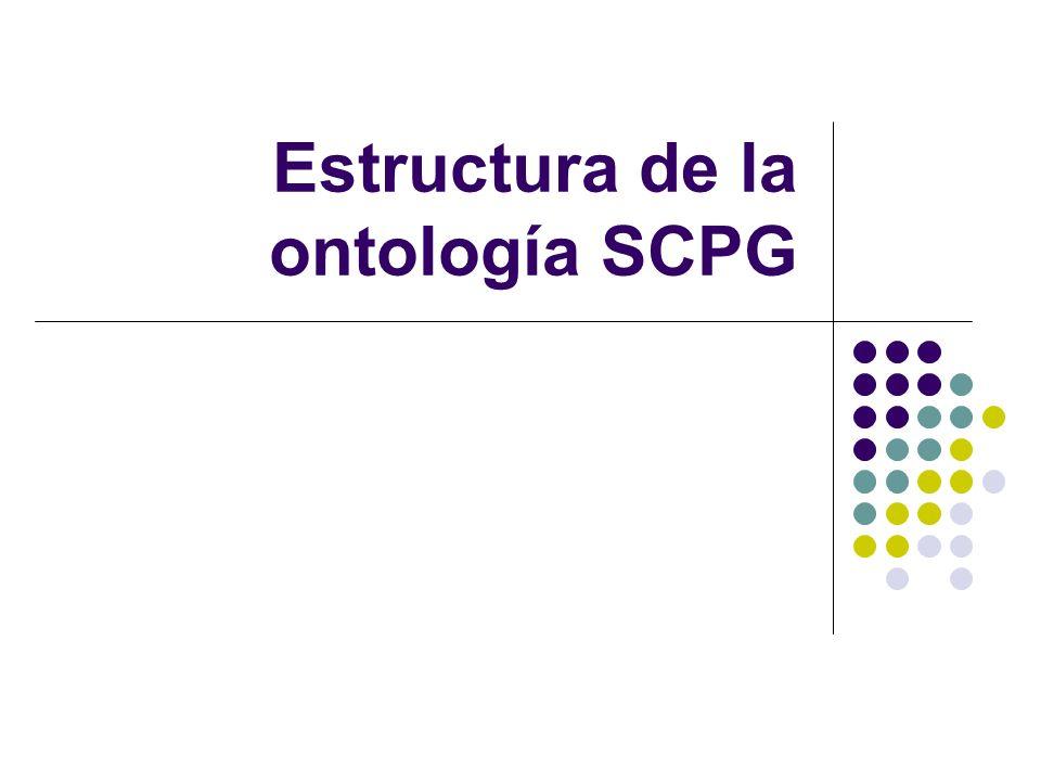 Estructura de la ontología SCPG