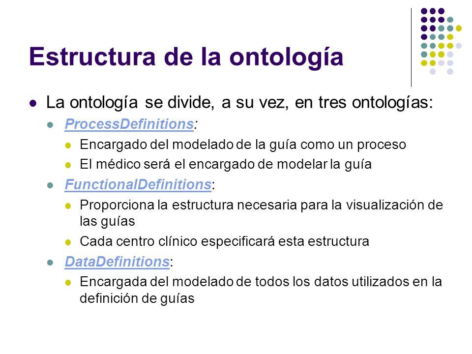 Estructura de la ontología La ontología se divide, a su vez, en tres ontologías: ProcessDefinitions: ProcessDefinitions Encargado del modelado de la g