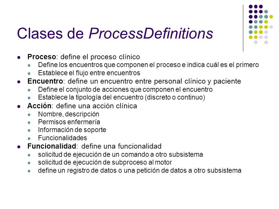 Clases de ProcessDefinitions Proceso: define el proceso clínico Define los encuentros que componen el proceso e indica cuál es el primero Establece el