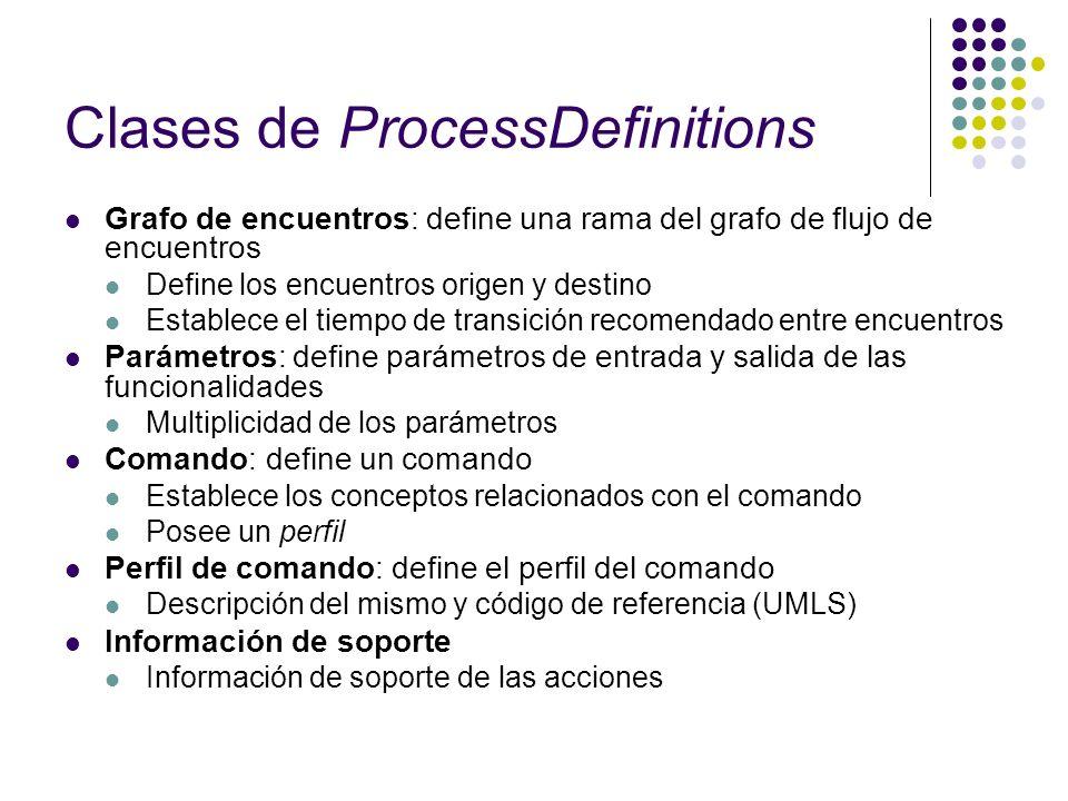 Clases de ProcessDefinitions Grafo de encuentros: define una rama del grafo de flujo de encuentros Define los encuentros origen y destino Establece el