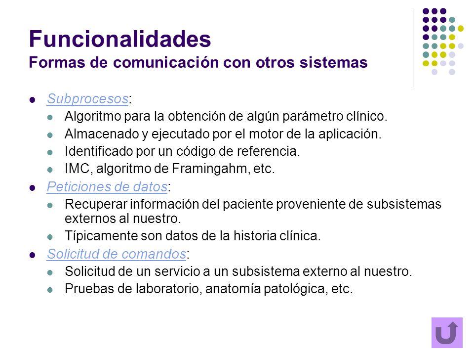 Funcionalidades Formas de comunicación con otros sistemas Subprocesos: Subprocesos Algoritmo para la obtención de algún parámetro clínico. Almacenado