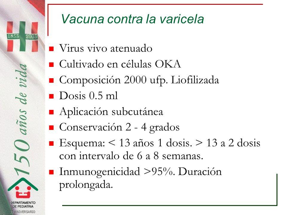 25 ANIVERSARIO Vacuna contra la varicela Virus vivo atenuado Cultivado en células OKA Composición 2000 ufp.