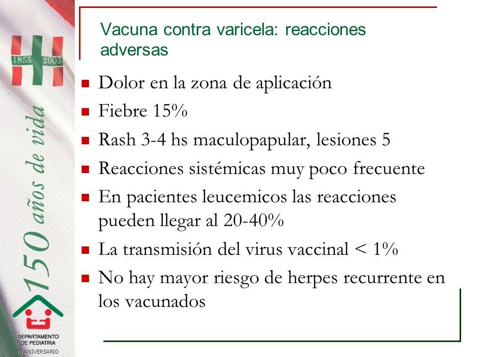 25 ANIVERSARIO Vacuna contra varicela: reacciones adversas Dolor en la zona de aplicación Fiebre 15% Rash 3-4 hs maculopapular, lesiones 5 Reacciones sistémicas muy poco frecuente En pacientes leucemicos las reacciones pueden llegar al 20-40% La transmisión del virus vaccinal < 1% No hay mayor riesgo de herpes recurrente en los vacunados