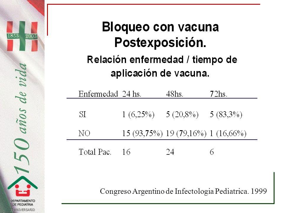 25 ANIVERSARIO Congreso Argentino de Infectologia Pediatrica. 1999