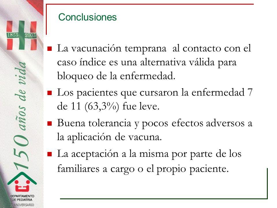 25 ANIVERSARIO Conclusiones La vacunación temprana al contacto con el caso índice es una alternativa válida para bloqueo de la enfermedad.