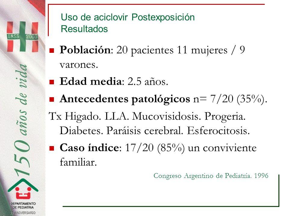 25 ANIVERSARIO Uso de aciclovir Postexposición Resultados Población: 20 pacientes 11 mujeres / 9 varones.