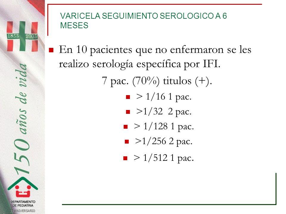 25 ANIVERSARIO VARICELA SEGUIMIENTO SEROLOGICO A 6 MESES En 10 pacientes que no enfermaron se les realizo serología específica por IFI.