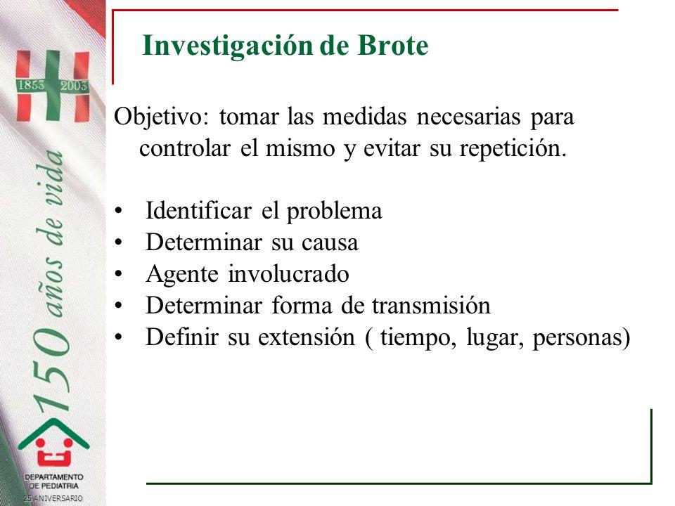 25 ANIVERSARIO Investigación de Brote Objetivo: tomar las medidas necesarias para controlar el mismo y evitar su repetición.