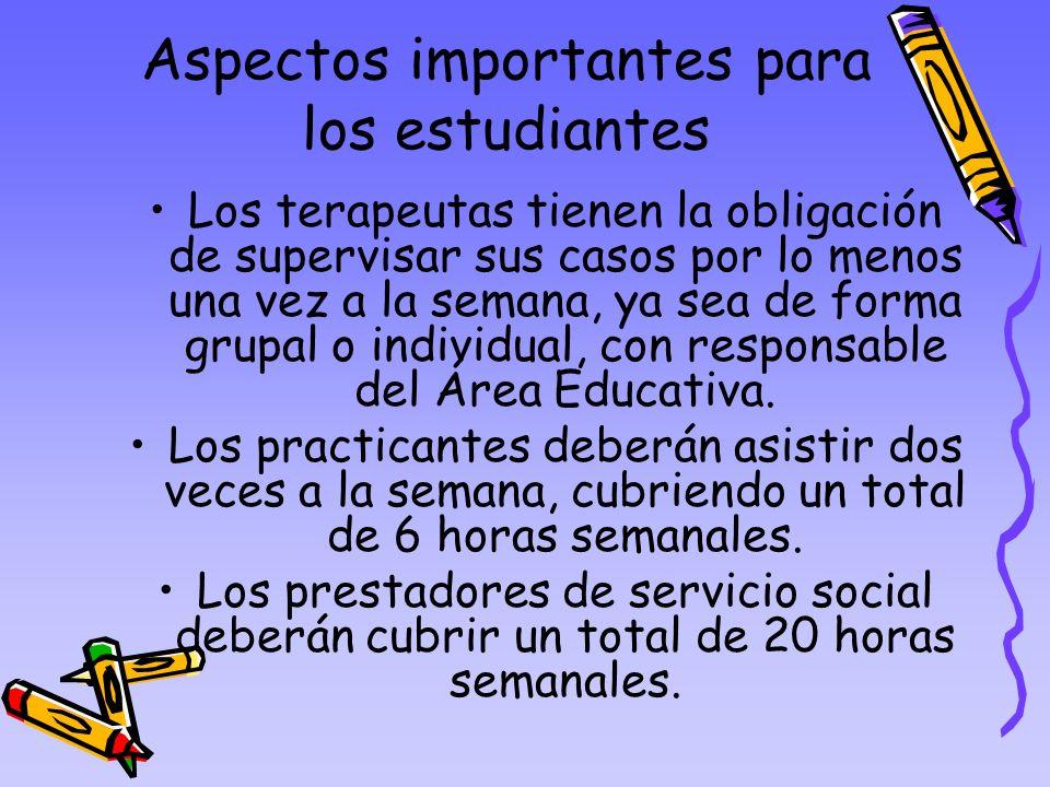 AREA CLÍNICA OBJETIVOS ESPECIFICOS Introducir a los estudiantes a una práctica de interrogación permanente.