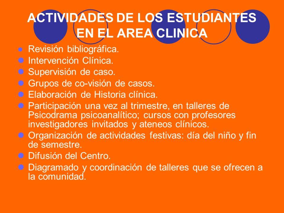 ACTIVIDADES DE LOS ESTUDIANTES EN EL AREA CLINICA Revisión bibliográfica. Intervención Clínica. Supervisión de caso. Grupos de co-visión de casos. Ela