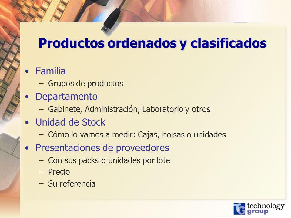 Productos ordenados y clasificados Familia –Grupos de productos Departamento –Gabinete, Administración, Laboratorio y otros Unidad de Stock –Cómo lo v