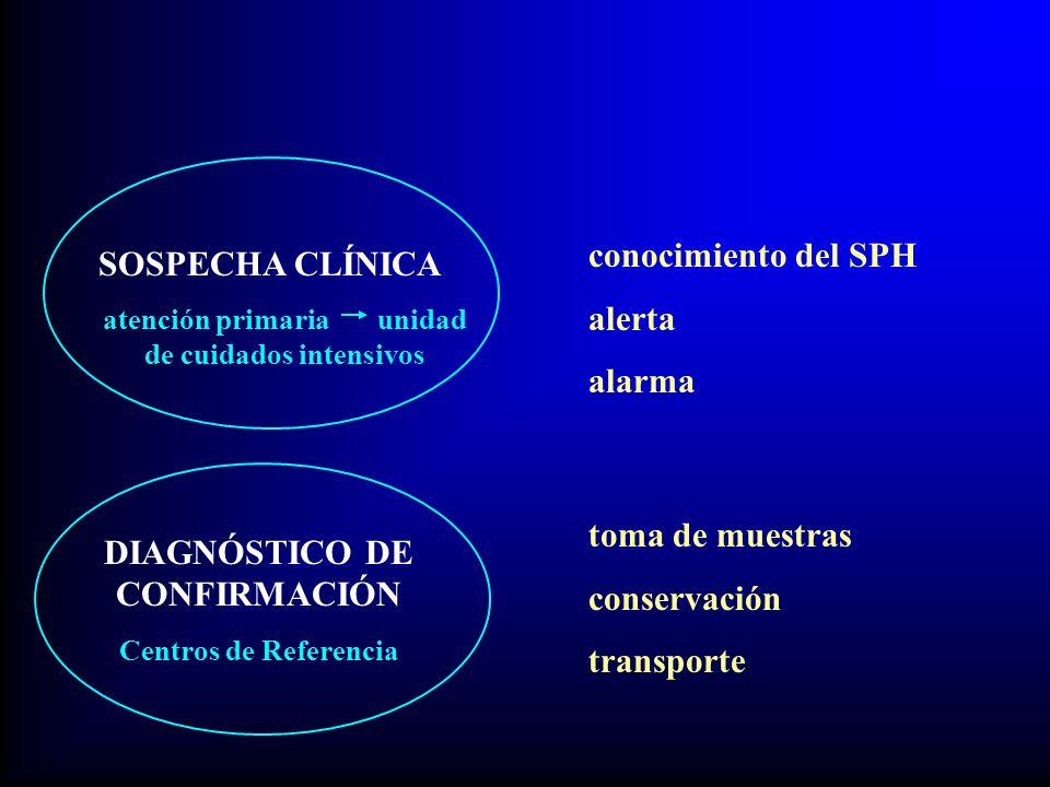 conocimiento del SPH alerta alarma toma de muestras conservación transporte SOSPECHA CLÍNICA atención primaria unidad de cuidados intensivos DIAGNÓSTICO DE CONFIRMACIÓN Centros de Referencia