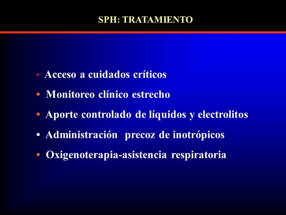 SPH: TRATAMIENTO Acceso a cuidados críticos Monitoreo clínico estrecho Aporte controlado de líquidos y electrolitos Administración precoz de inotrópicos Oxigenoterapia-asistencia respiratoria