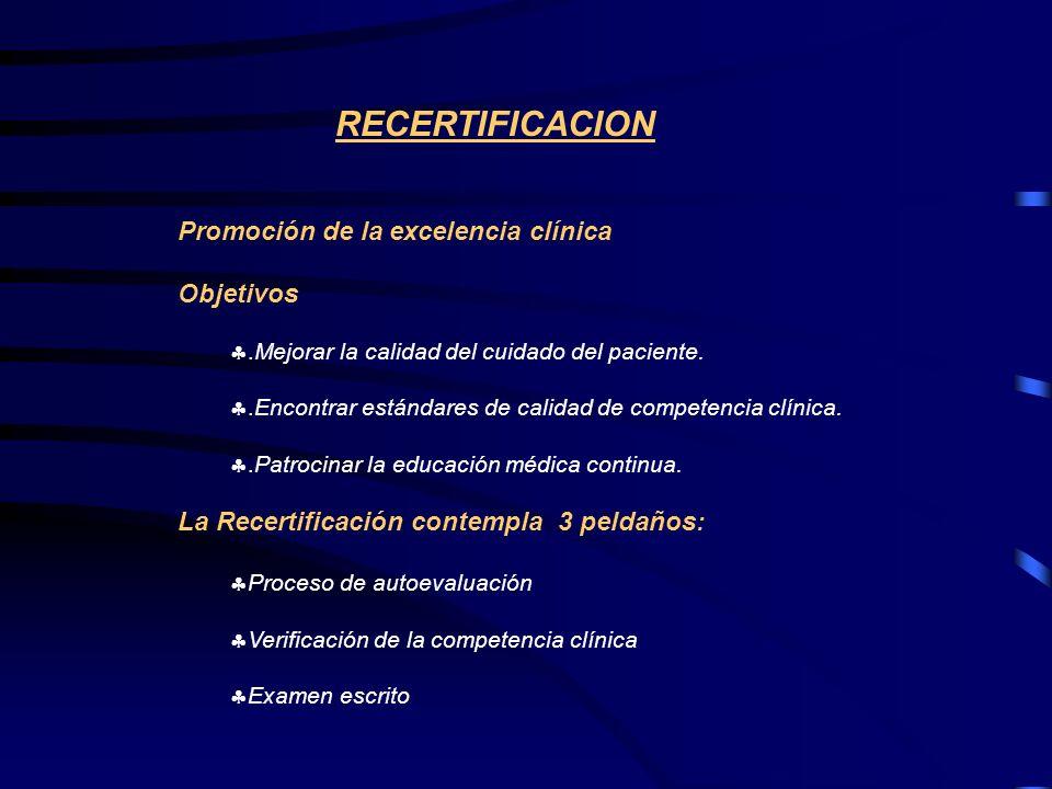 RECERTIFICACION Promoción de la excelencia clínica Objetivos.Mejorar la calidad del cuidado del paciente..Encontrar estándares de calidad de competenc