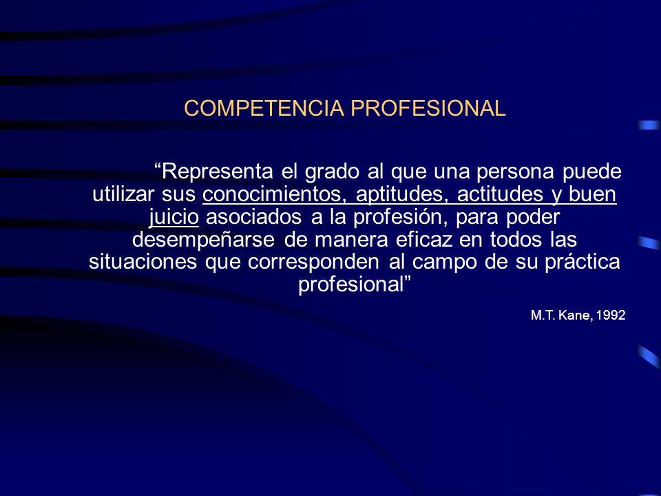 COMPETENCIA PROFESIONAL Representa el grado al que una persona puede utilizar sus conocimientos, aptitudes, actitudes y buen juicio asociados a la pro