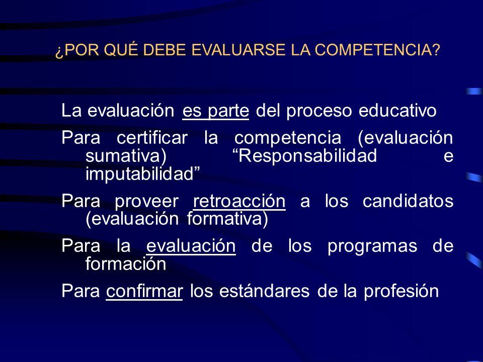 ¿POR QUÉ DEBE EVALUARSE LA COMPETENCIA? La evaluación es parte del proceso educativo Para certificar la competencia (evaluación sumativa) Responsabili
