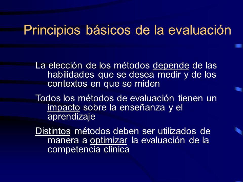 La elección de los métodos depende de las habilidades que se desea medir y de los contextos en que se miden Todos los métodos de evaluación tienen un