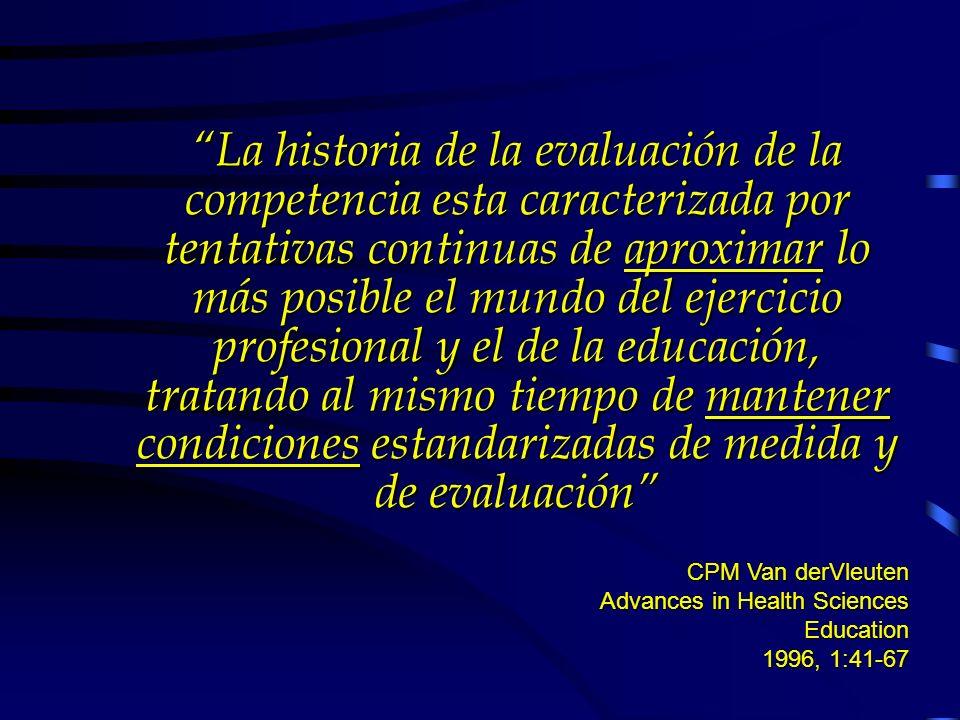 CPM Van derVleuten Advances in Health Sciences Education 1996, 1:41-67 La historia de la evaluación de la competencia esta caracterizada por tentativa