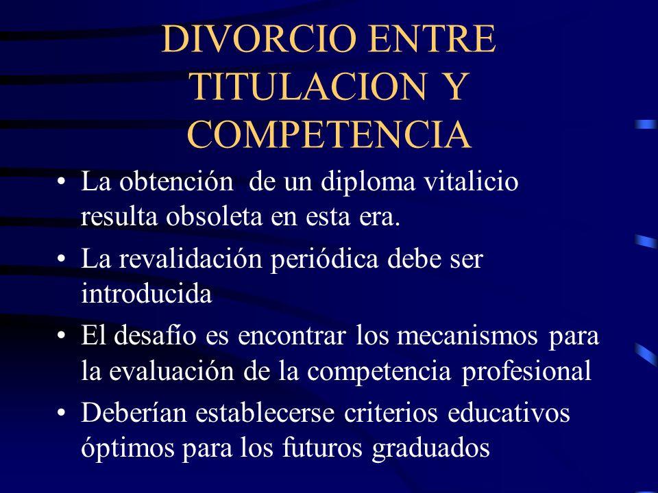 DIVORCIO ENTRE TITULACION Y COMPETENCIA La obtención de un diploma vitalicio resulta obsoleta en esta era. La revalidación periódica debe ser introduc